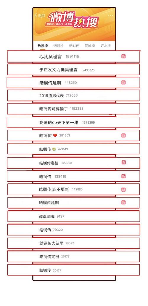 2019开年热播剧《皓镧传》收官,高光营销全盘点